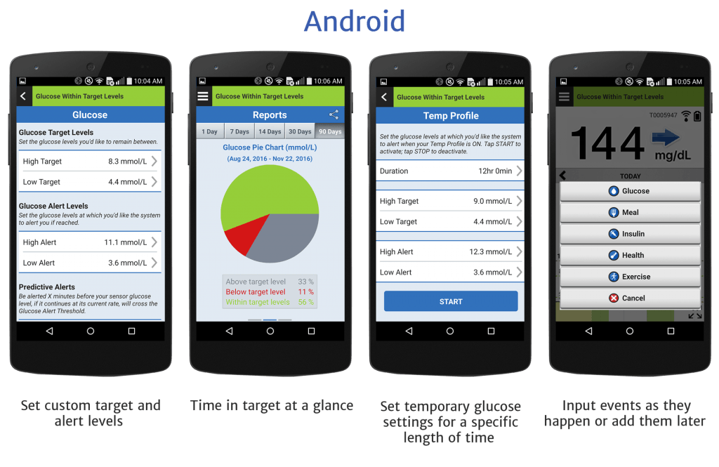 Android Eversense App